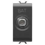 TV-SAT розетка 14 dB