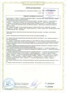 Cертификат Выключатели для бытовых и аналогичных электроустановок для заказчиков_Page_5
